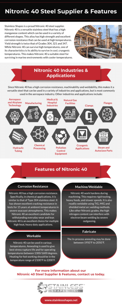 Nitronic 40 Steel Supplier Features